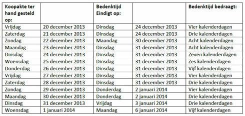 Bedenktijd feestdagen 2013